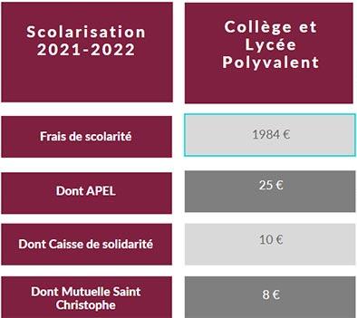 Frais de scolarité - 2021 - 2022